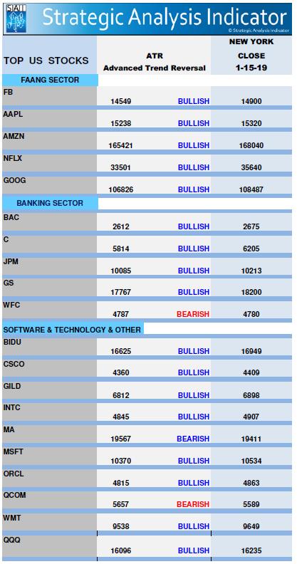 ATR stock symbols
